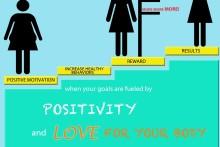 positiveinfograph